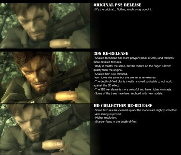 metal_gear_solid_3_comparaison-ps2-3ds
