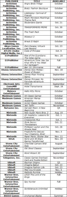 noa_3ds_dates_aug_2012